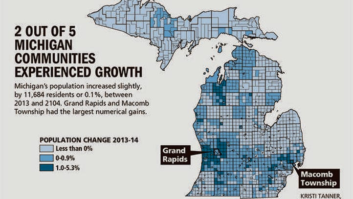 Slightly more than half of Michigan communities experienced population declines between 2013 and 2014, according to Census data.