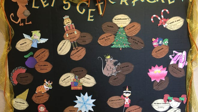 Dali' Ballet Co. dancers can find their Nutcracker assignments on the picture board. All they have to be able to read is their names.