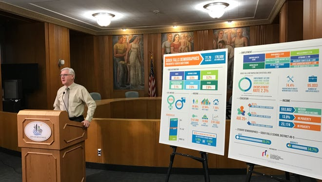 City Planning Director Mike Cooper announces the city's newest population estimate Tuesday. The city added 5,200 last year, reaching a total population of 178,500, according to City Hall