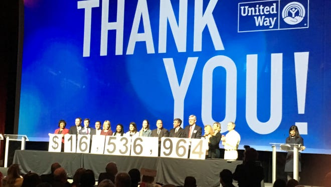 United Way of Greenville County revealed that it raised more than $16.5 million during its 2016 Community Campaign.