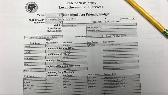As introduced, the Nutley municipal budget proposes increases in public safety salaries and group employment insurance.