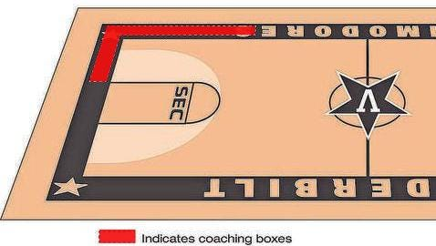 New extended Memorial Gym coaching boxes for 2015-16 season.