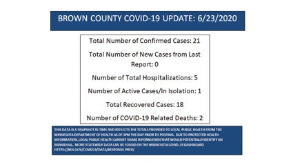 Brown County report on June 23