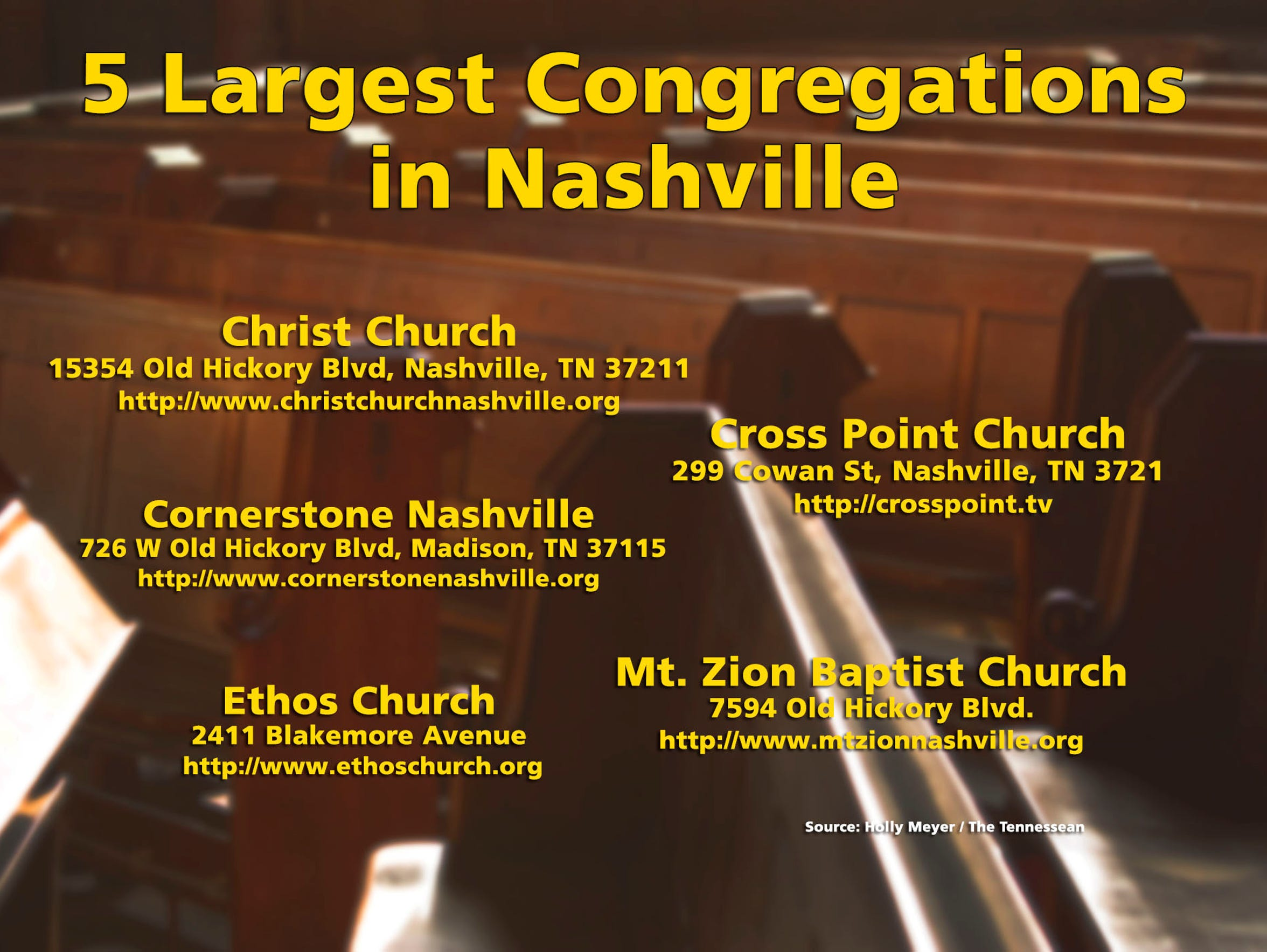 A look at the top 5 biggest congregations in Nashville,