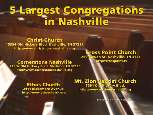 A look at the top 5 biggest congregations in Nashville, in no particular order.