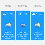 Weather: Temps to warm, some ice persists