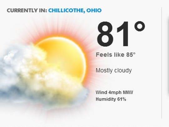 cgo weather