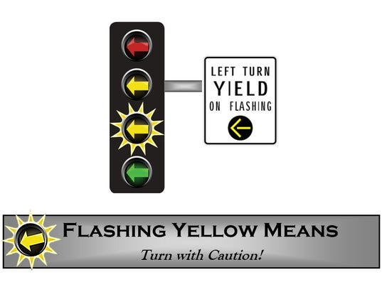 636363279837224555-Flashing-Yellow-Means-Caution.JPG