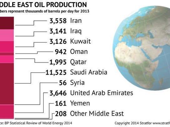 Kuwait forex reserves