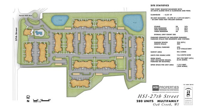 HSI Properties is working on a 14-building multifamily development which would include 280 total units along the 27th Street corridor. HSI is also developing Drexel Ridge in Oak Creek.