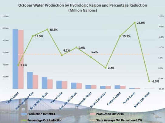 Oct Water Production (2).jpg