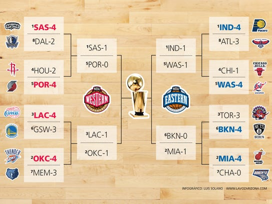 NBA playoffs semis 4