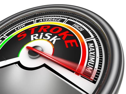 stroke risk conceptual meter indicate maximum
