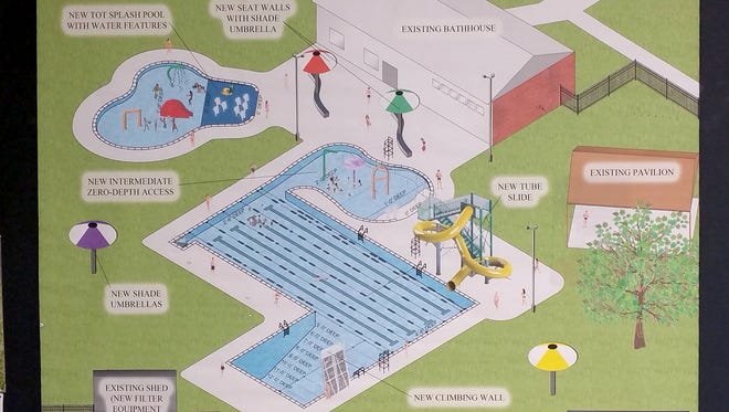 The rendering shows the improvements planned for the William L. Derr Community Swimming Pool in Myerstown.