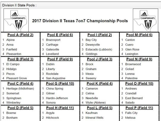 The 2017 state 7on7 football tournament Division II