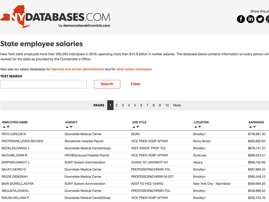 Check the 2016 salaries of state employees at nydatabases.com