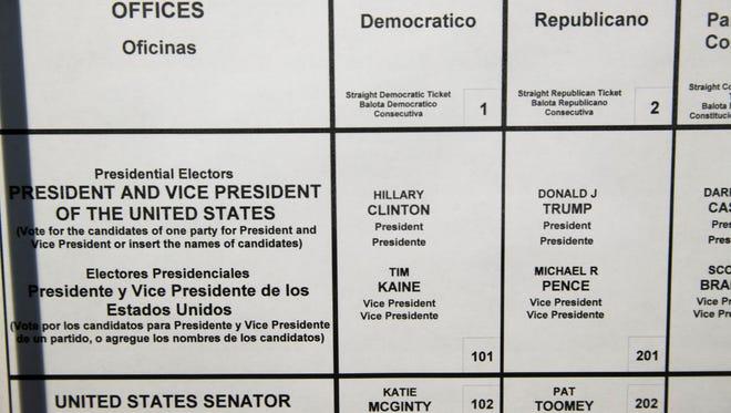 Ballot from Philadelphia showing the presidential contenders.
