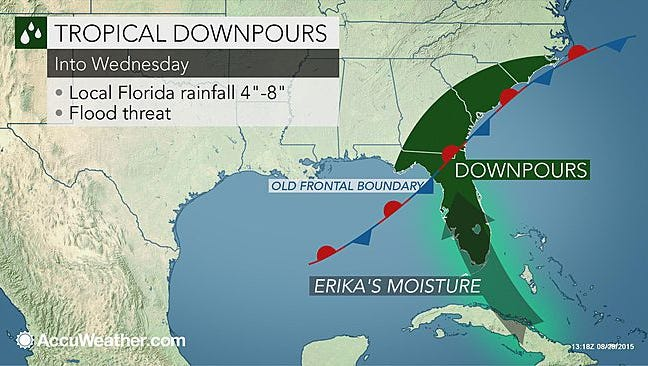 Erika was downgraded to a tropical storm on Saturday, but heavy rains and gusty winds are still expected in Florida.