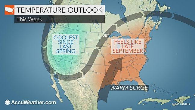 York is experiencing unseasonably warm temperatures this week because of a November El Nino.