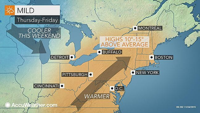 Warmth will come through the region for Thanksgiving and the day after.