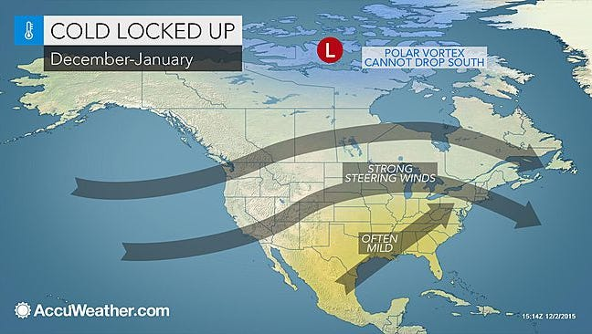 A strong El Nino should keep temperatures above normal in the Lower Hudson Valley through January, said Jack Boston, senior meteorologist at AccuWeather.