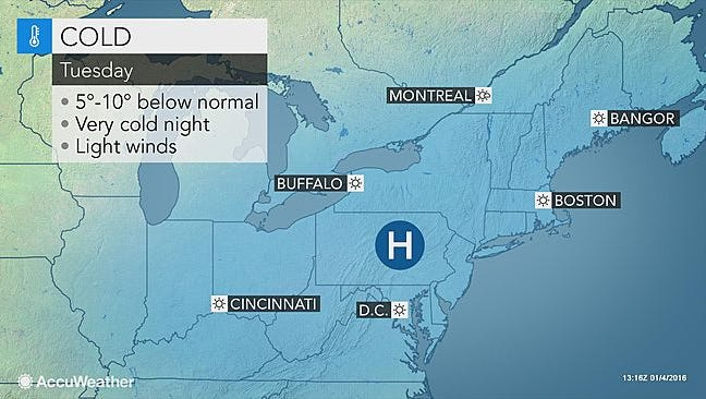 Accuweather.com is calling for colder temperatures in central Pa. Jan 5.