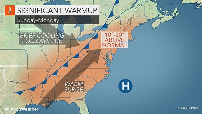 A warm front is expected to move through the Lower Hudson Valley next week, bringing with it temperatures over 50 degrees.