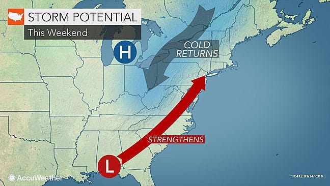 The Lower Hudson Valley is in for a cold, wet weekend.