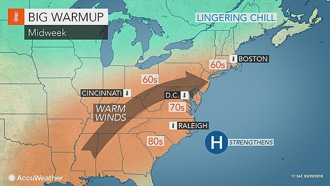 A big warm-up will follow a chilly weekend in the mid-Atlantic region.