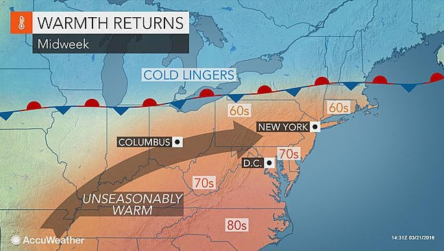 Warmer weather will replace this weekend's chill today and throughout the week.