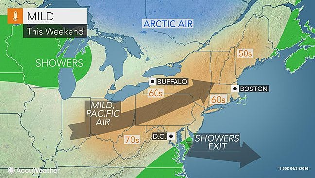 Rain leaves and mild weather moves in this weekend.