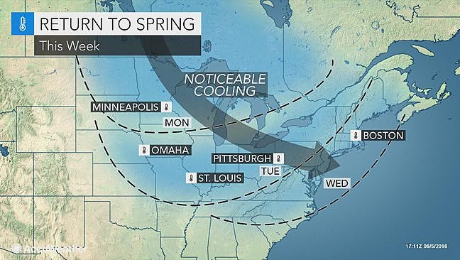 Cooler temperatures are expected to move into New York the week of June 6, 2016.