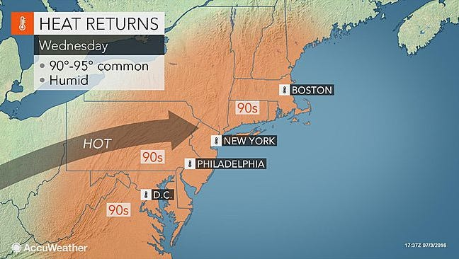 Hot weather is headed toward the southcentral Pennsylvania region.