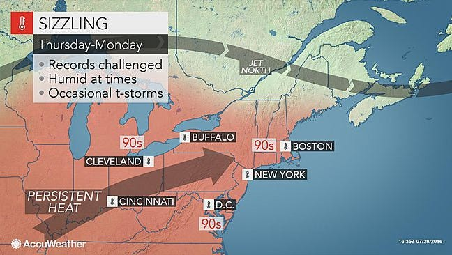 A heat wave is expected to bring hot, humid conditions to the Lower Hudson Valley this weekend.