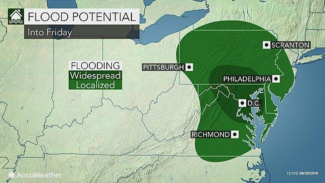 Flood potential