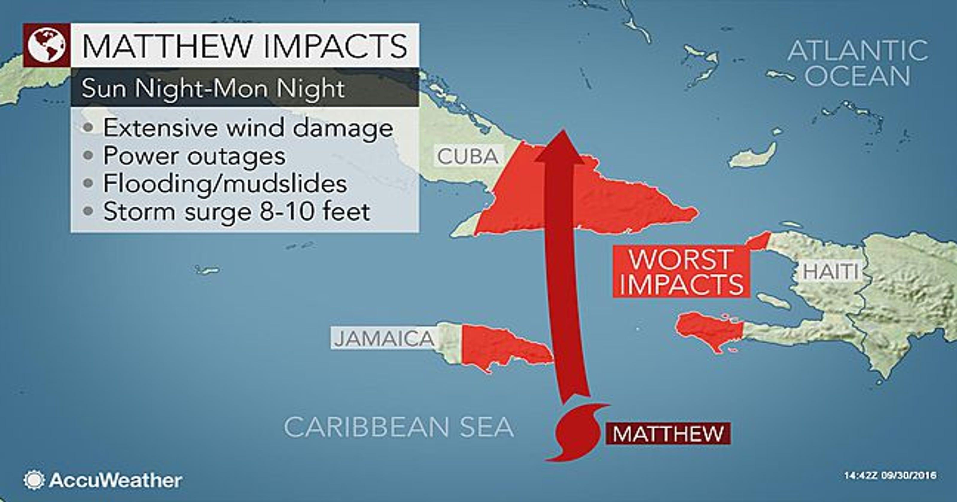 Hurricane Matthew Merits Southwest Floridians Attention This Weekend