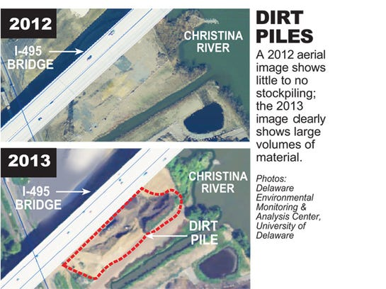 dirt piles along the Christina River in Wilmington, Del.