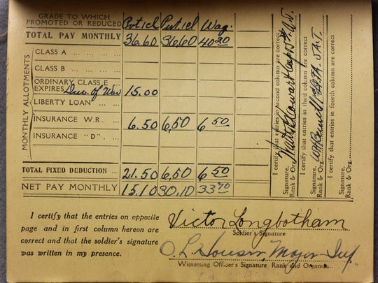 A pay record for Victor Longbotham, a Scurry County resident who served during World War I, shows he earned a princely $40 a month before deductions.