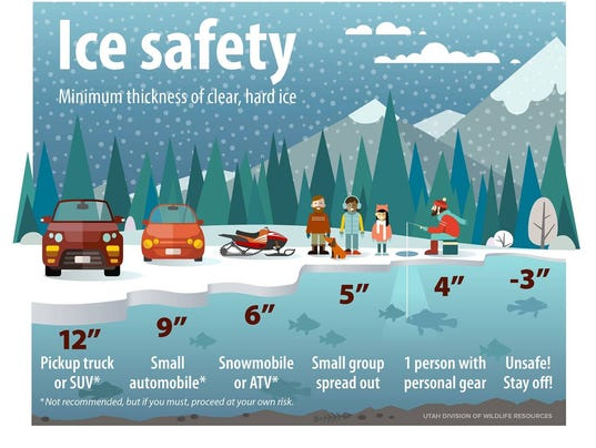 636492131697364393-Ice-safety-picture.jpg