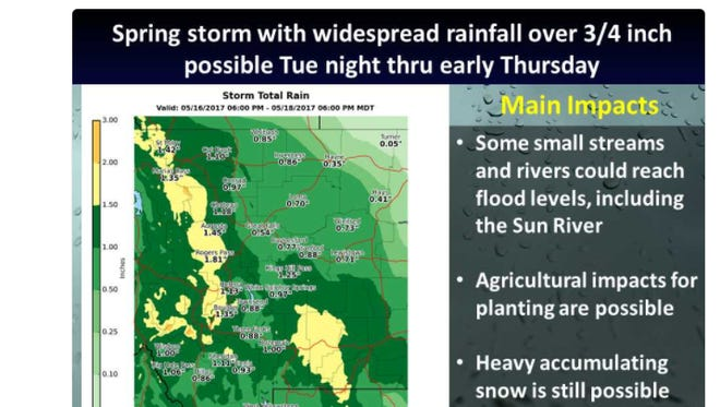 Rainfall amounts forecast for the National Weather Service in Great Falls.