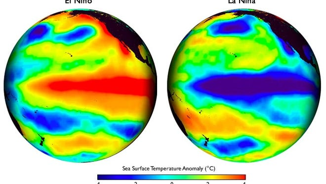 El Nino, on the left, and La Nina, on the right, are two conditions of ocean currents off the Pacific Ocean coast of Ecuador. Both water temperature conditions create weather patterns felt in North America and Florida.
