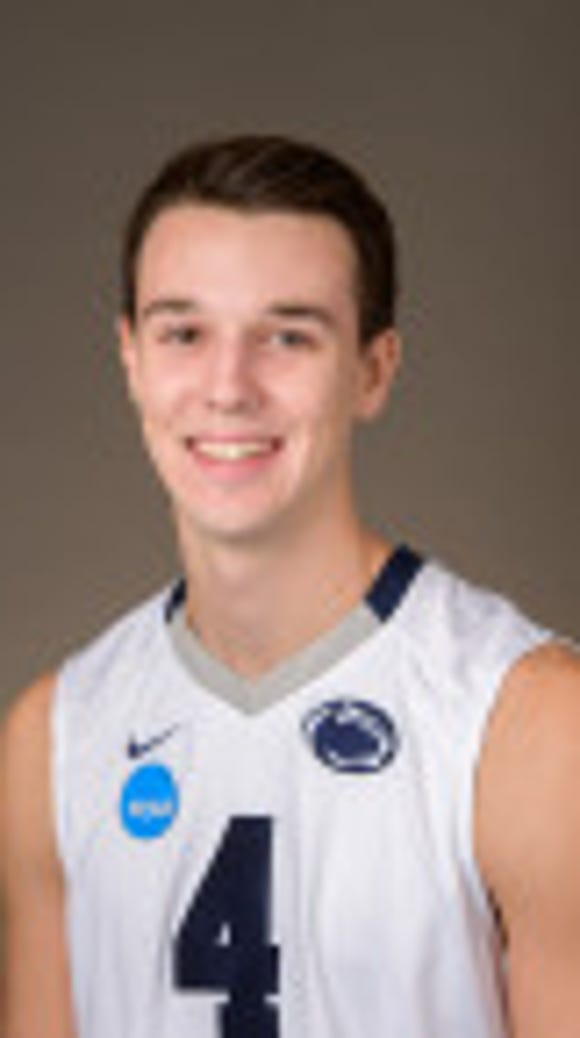 Luke Braswell