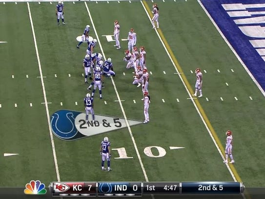 final Colts 2
