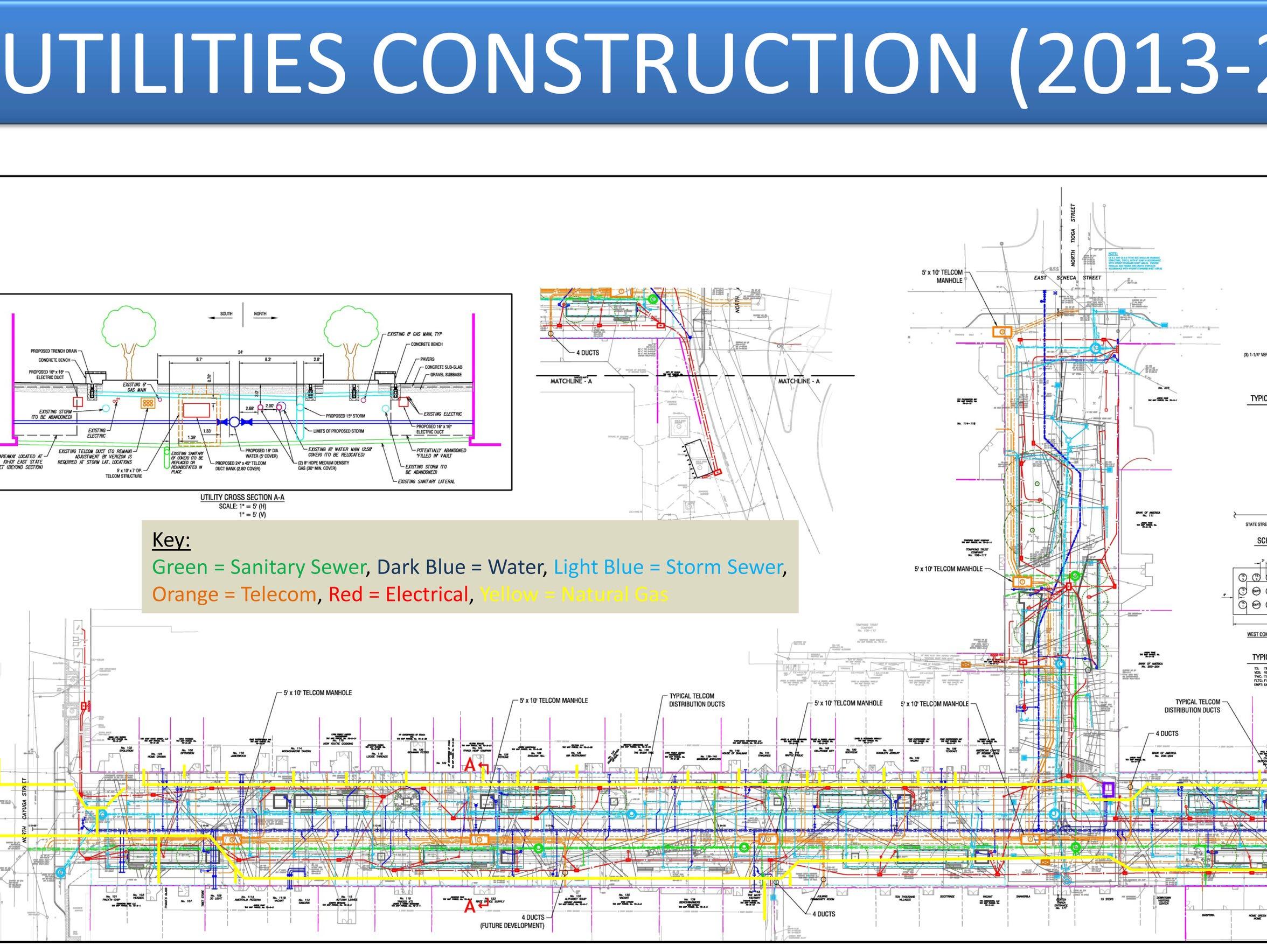 Commons Utilities Map