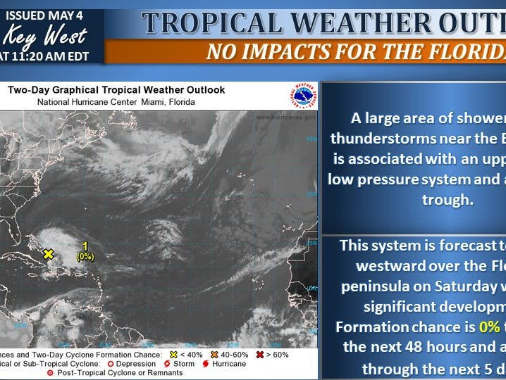 national hurricane center issues weather outlook