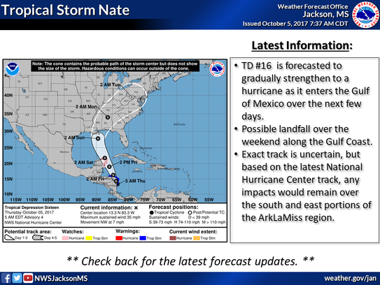 The expected track of Tropical Storm Nate