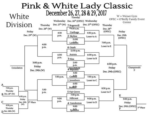 Pink and White Lady Classic White Division Tournament