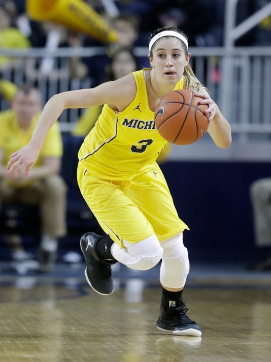 FILE - In this Feb. 19, 2017, file photo, Michigan guard Katelynn Flaherty brings the ball up court during the first half of an NCAA college basketball game against Michigan State in Ann Arbor, Mich. No player at Michigan, male or female, has scored more points than Flaherty. The 5-foot-7 senior has helped the Wolverines become competitive with some of the top teams in the Big Ten.  (AP Photo/Carlos Osorio, File)