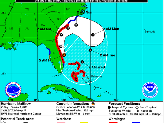 Hurricane Matthew 10.7