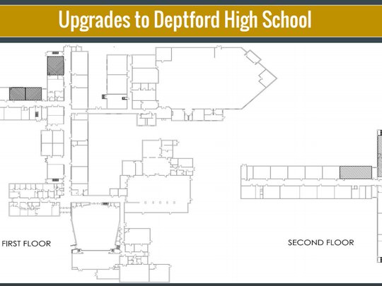 The $34.5 million proposal for major additions to Monongahela Middle School, added classrooms to the district's elementary schools, and upgrades to Deptford High was defeated by 69 percent of voters.